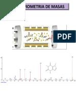 3-Espectrometría de Masas.pdf