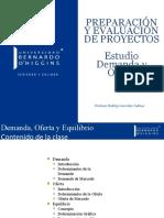Estudio Demanda y Ofertax