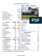 16060 Maddelein - Performance Report