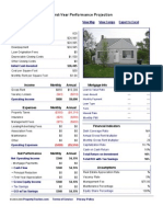 6100 Greenview - Performance Report