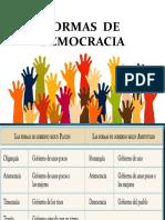 tema 3_formas de democracia