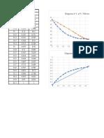Datos y Diagramas de Equilibrio Para Sistemas Azeotrópicos.xlsx