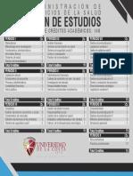 Plan-de-estudios-Administracion-de-servicios-de-la-salud-Universidad-de-la-Costa