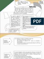 2020 IVA Regimenes de Retencion y Percepcion (1)