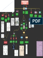 intrumentacion.pdf