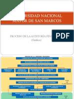 3.- Proceso de la Auditoría Financiera (Grafico)