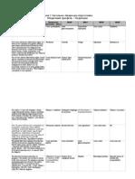 Krok 2 2002-2003 Pediatrics