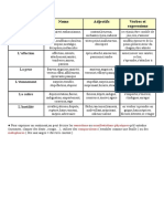le-vocabulaire-des-sentiments-et-des-emotions-Tableau (1).pdf