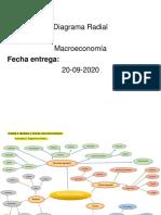 A2_MACROECONOMIA.pdf