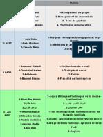 Matiére.pdf