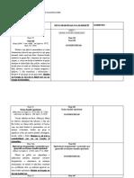 Kodi Penal_Tabela e ndryshimeve Pjesa e Posaçme - 10.11.2020 (1).docx