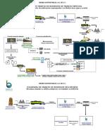 Diagrama de tratamiento de RME Y RP.pdf
