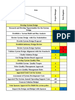 Worksheet in Project Sponsor