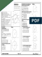 Guia de Formulas Geometria Analitica- Circunferencia