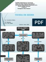 Teori de Redes Mapa Conceptual.pptx