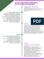 Infográfico-Políticas