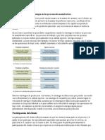 Incorporación de la estrategia en los procesos de manufactura - 18 - 26.docx