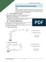 4-Notion de théorie des mécanismes.pdf
