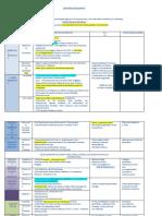 6. drmezirru Apuntes de Farmacología (1) (1)