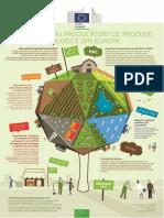 Sprijin pentru producatorii de produse ecologice din Europa