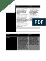 cuadro comparativo miguel.pdf