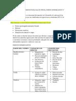 DESCRIPCION DE RIESGOS PARA SALUD POR EL RIESGO BIOMECANICO Y PSICOLOGICO