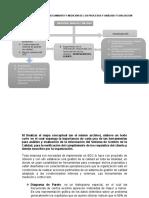 EvidenciaAA3-Ev3-Mapa ConceptualAA3
