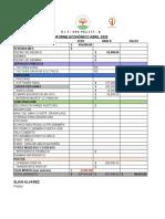Formato Reporte Mensual DEL 01 AL 29 DE ABRILDEL2020 icave.ods
