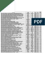 LISTA DE PRECIO BUJIAS TORCH 19-01-20.pdf