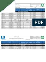 ANEXO D - Control de equipos OCT 2020