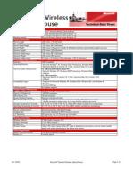 TDS_StandardWirelessOpticalMouse_0602A[1]