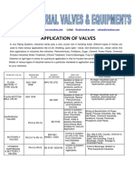APPLICATION-OF-VALVES