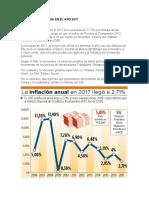 Inflacion en Bolivia 2017-2019