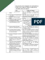 Análisis comparativo de los derechos de los trabajadores de conformidad con lo que establece la CPRG versus Código de Trabajo y la aplicación en actividades reales en la empresa