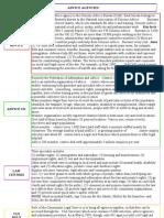 Advice agencies chart