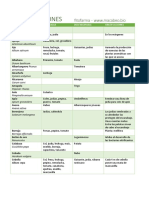 fitofarma_asociaciones (2)