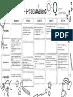 Plano de aulas (3)