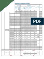 Tableau de correspondance des RN mars 2017 avec classe