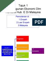 Presentation Hub Etnik Group 1