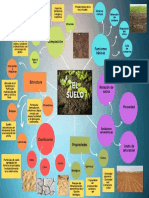 Naranja Negro Blanco Formas Sencillo Sitio Web Creación Mapa Mental