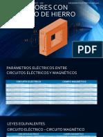 11. - Reactores sin Núcleo de Hierro.pptx