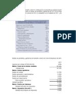 Ejercicios P3-19 al P3-24