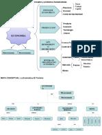 cuadro-sinoptico-y-mapa-conceptual-de-la-economia