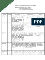 Taller de puntuación y signos auxiliares   (2)