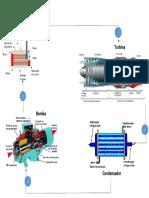 Diagrama potencial horizontal