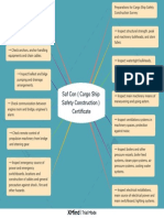 Saf Con ( Cargo Ship Safety Construction ) Certificate