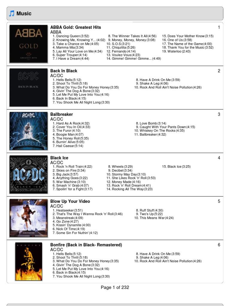 Feb Rock Mp3 List 2011Hard Kevs Blues 35R4jAqcLS