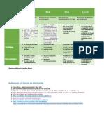 Tipo de modulación.pdf