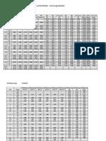 Notentabelle-2014-Schueler-neu.pdf