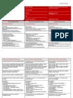 GLD-C3 FORMULAR PACHET DE NAŞTERE EXTRA CARE (01.01.2020) revizia 7